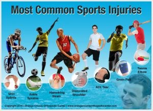 Get to know some injuries that you may commonly end up having